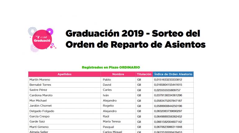 Sorteo para asignar las plazas de invitados al Acto de Graduación 2019 #GradEtsinf19