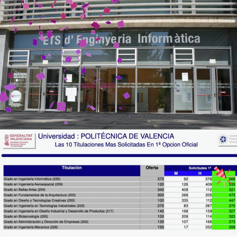 El grau en Enginyeria Informàtica el més demandat de la UPV