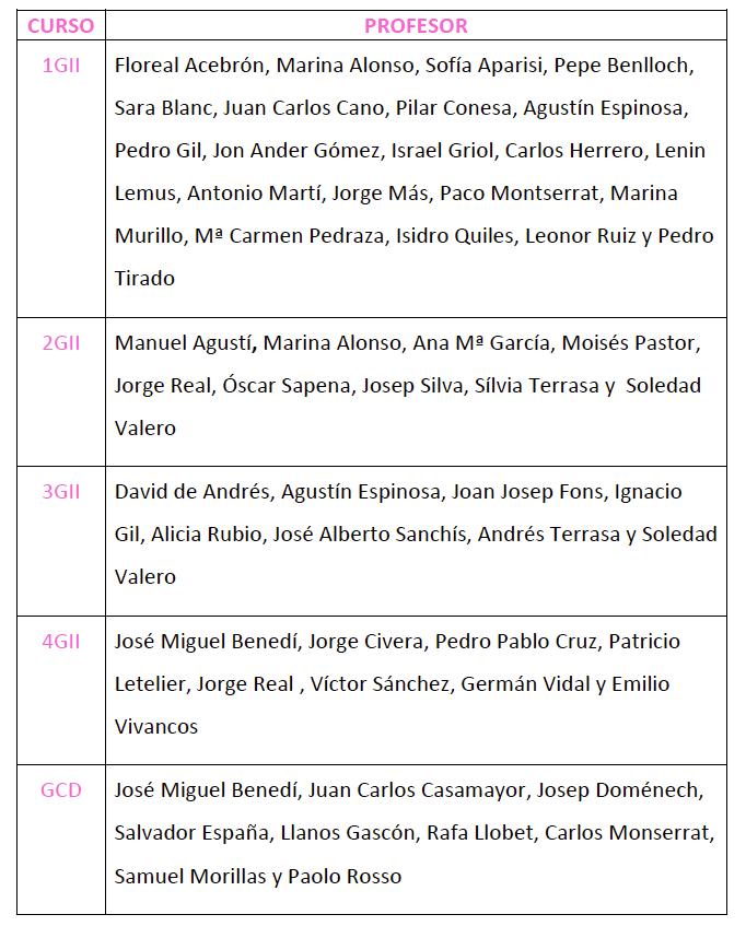 (Español) Premios del alumnado al profesorado 2021
